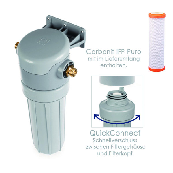 CARBONIT CITO Universal Water Filter